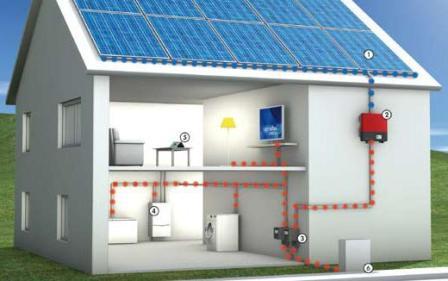 Delovaje fotovoltaike