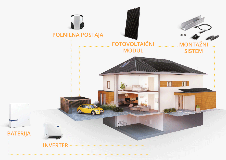 Fotovoltaični sprejemniki